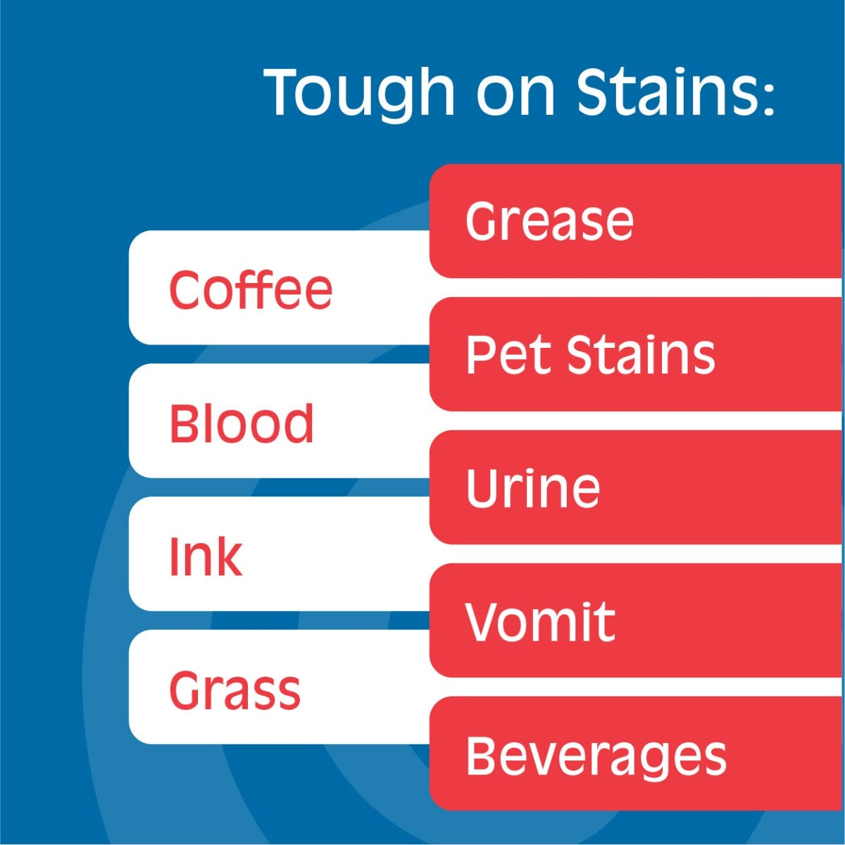 Stains to use Gonzo stain remover on