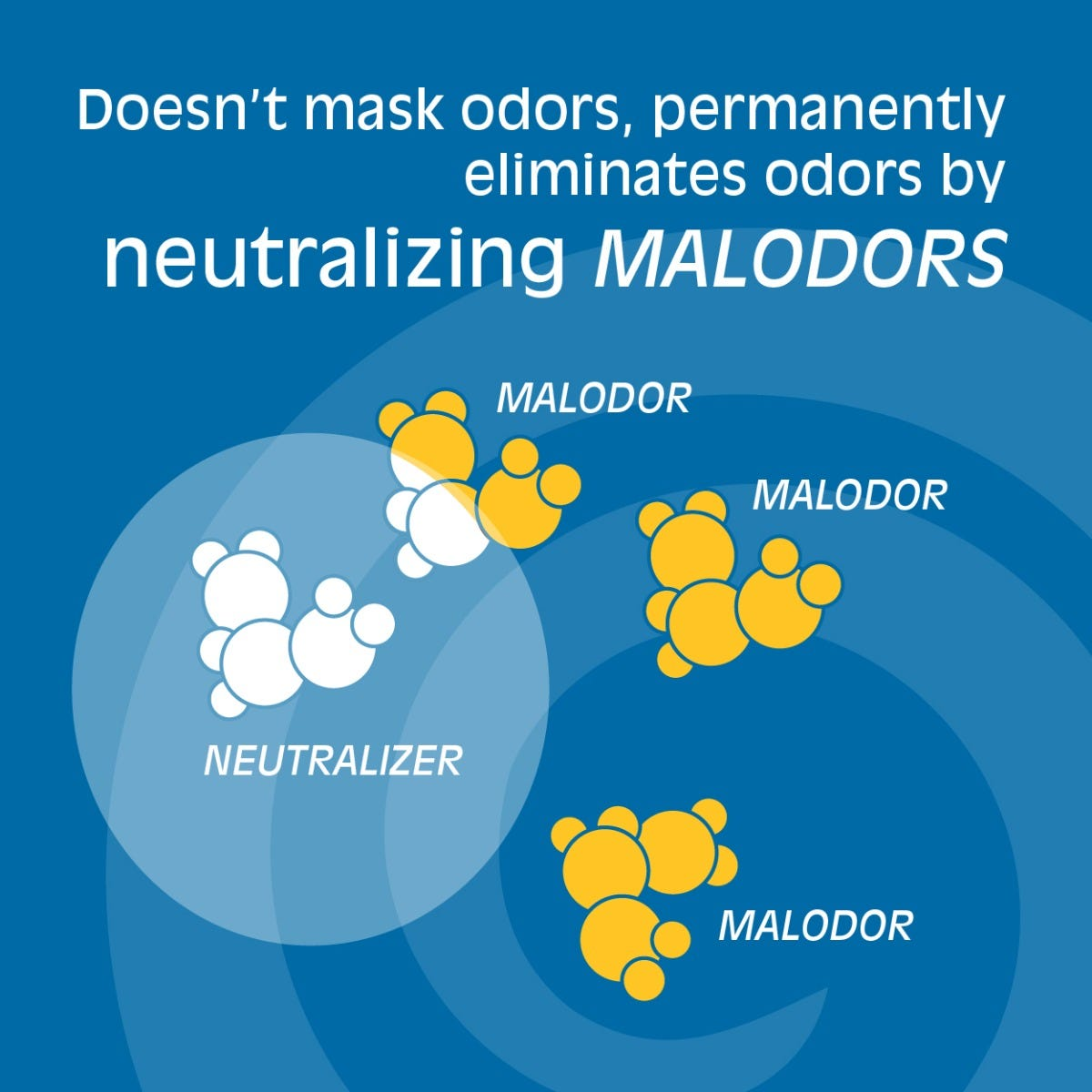 Malodor neutralizer