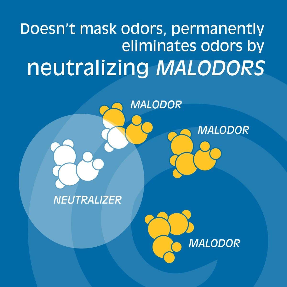 Malodor neutralizer